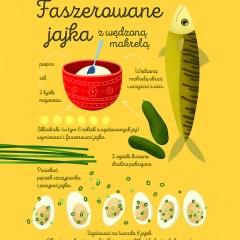 Ilustracja - przepis na faszerowane jajka z wędzoną makrelą