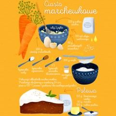 kulinarne-przepisy-plakat-w-ramie-do-kuchni-ciasto-marchewkowe