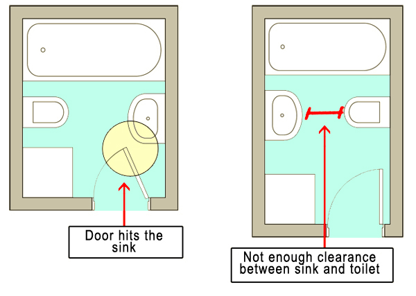 Bath Remodeling What To Consider When Changing Layout