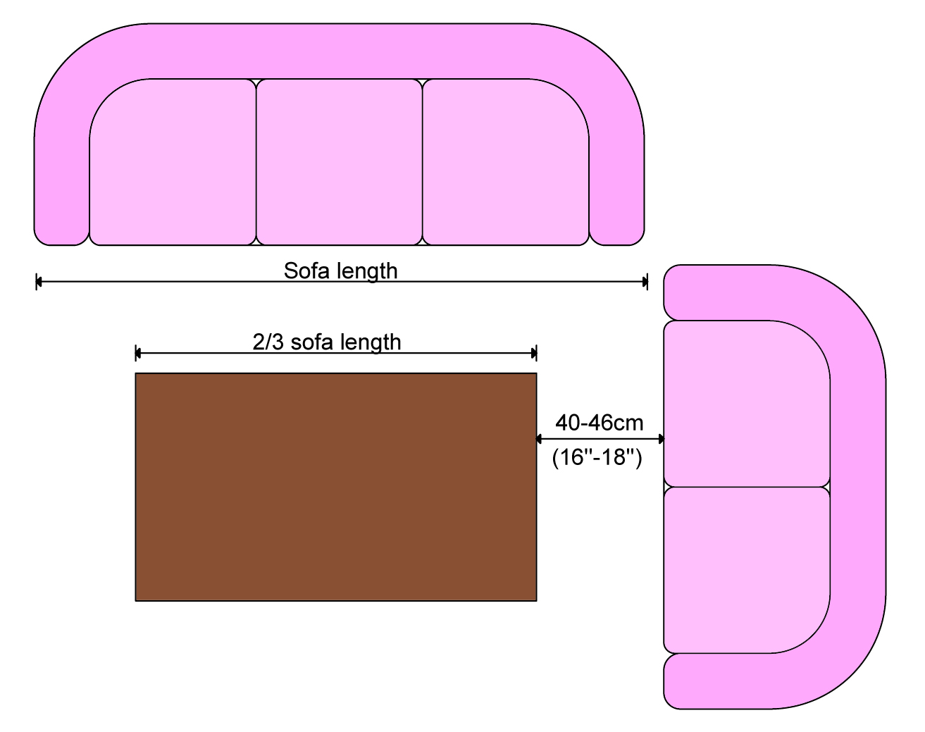 coffee table size for sectional sofa decorate with dark brown leather console height palquest intended