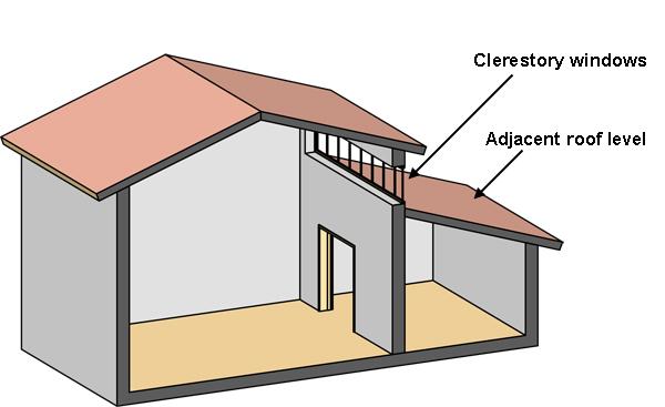 Window basics: Types of exterior windows