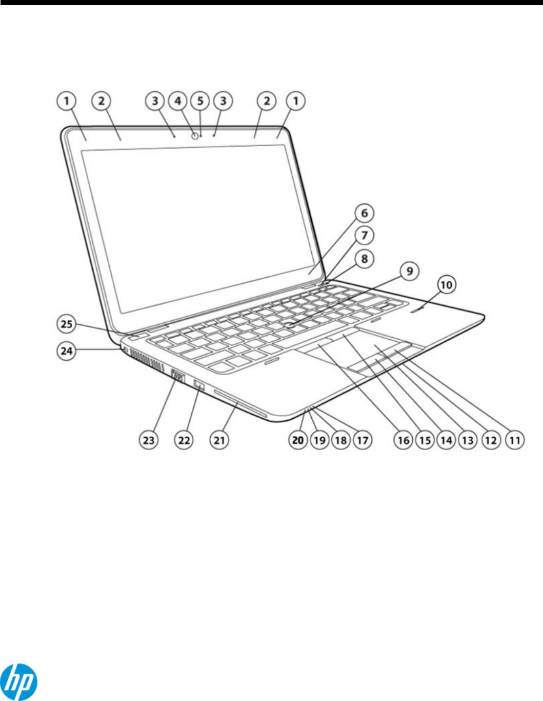 QuickSpecs HP EliteBook 850 G2 Notebook PC