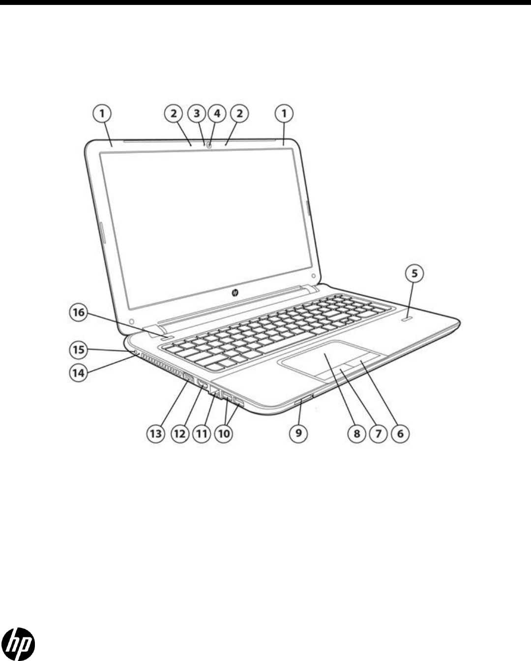 QuickSpecs HP 355 G2 Notebook PC