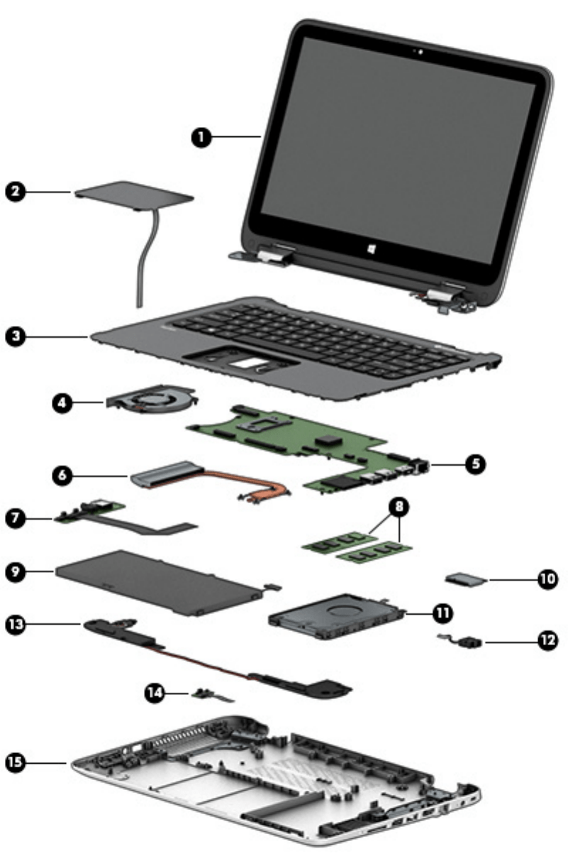 HP Pavilion x360 Convertible PC Maintenance and Service Guide