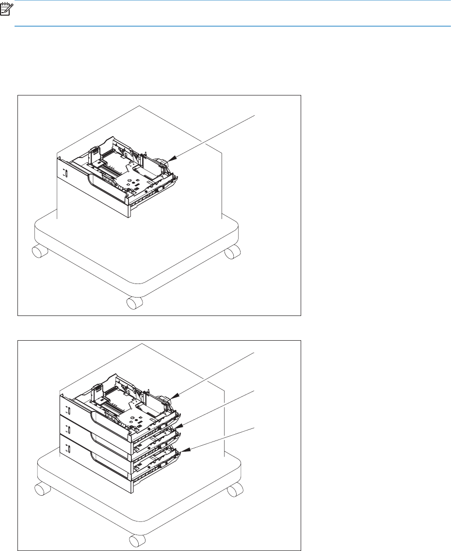 1x500 and 3x500 paper feeders