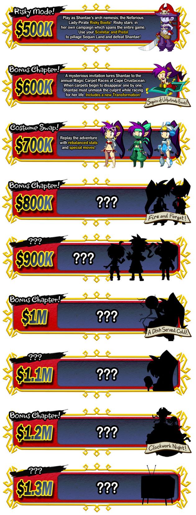 shantae-half-genie-hero-recompensa