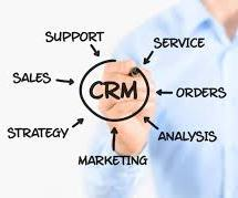 components of crm