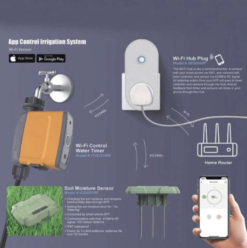 Bodemvochtsensor voor WiFi controller
