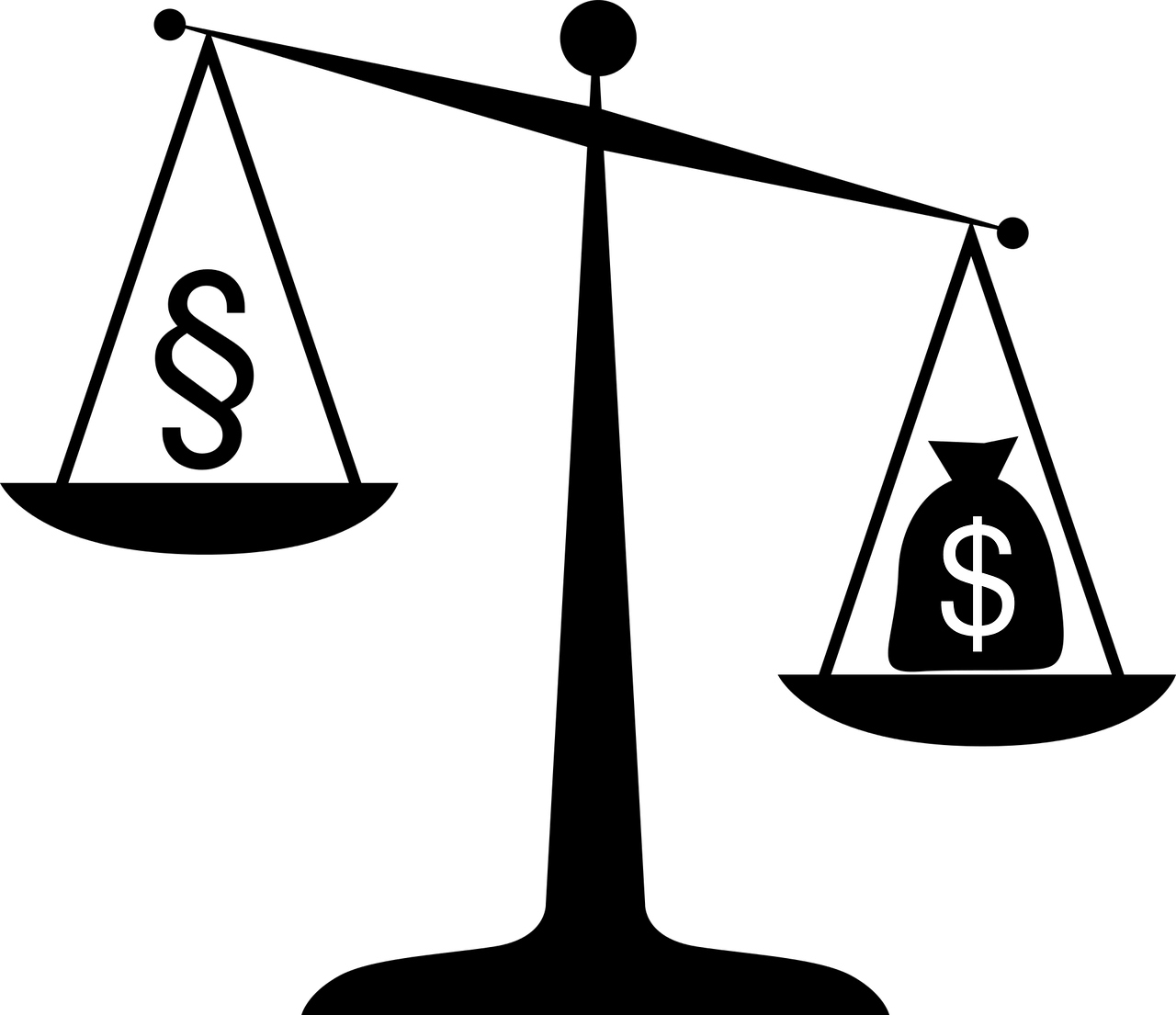 More Victims and Less Justice: The Cash Cow Criminal