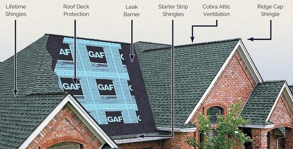 Products Deegan Roofing Nj Roofers