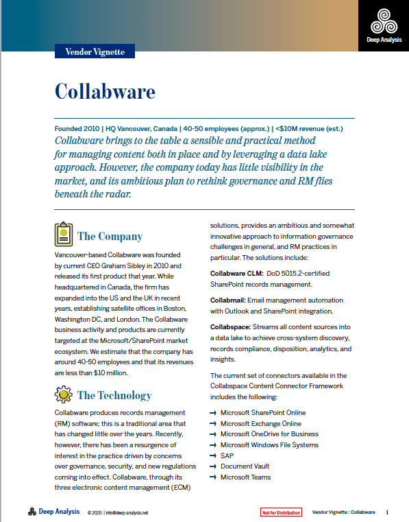 Collabware Review
