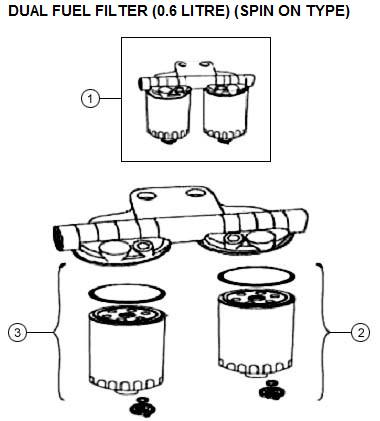 SRJ: Simpson Engine Spares for S217, S324,S325,SJ327,S433