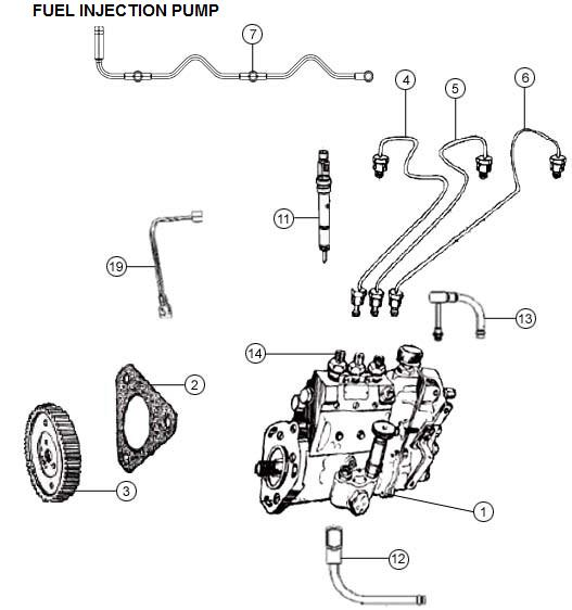 SRJ: Simpson Engine Spares for S217, S324,S325,SJ327,S433