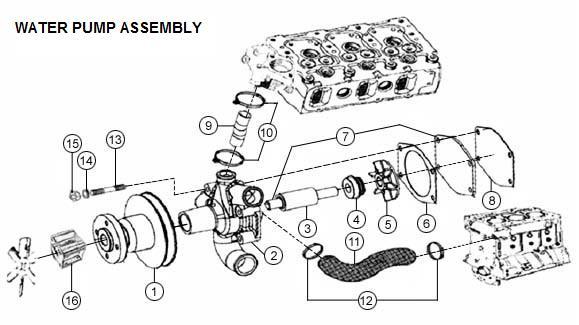 SRJ: Simpson Engine Spares, Simpson Engine Parts for