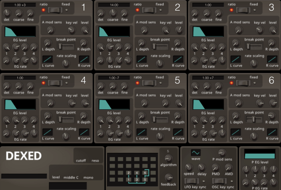 FM Synthesis – Deep Data Loops