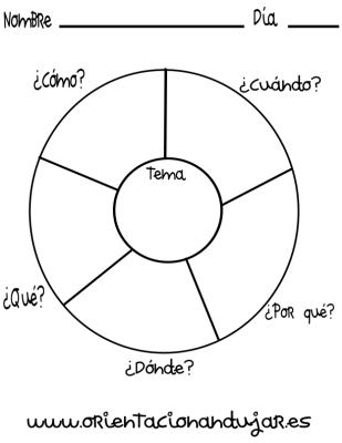 Guernica — Deep Dive into Language