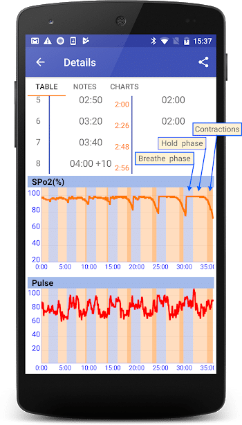 Screenshot of Freediving Apnea Trainer app.