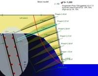 Snail Plus Soil Nailing Software - Deep Excavation
