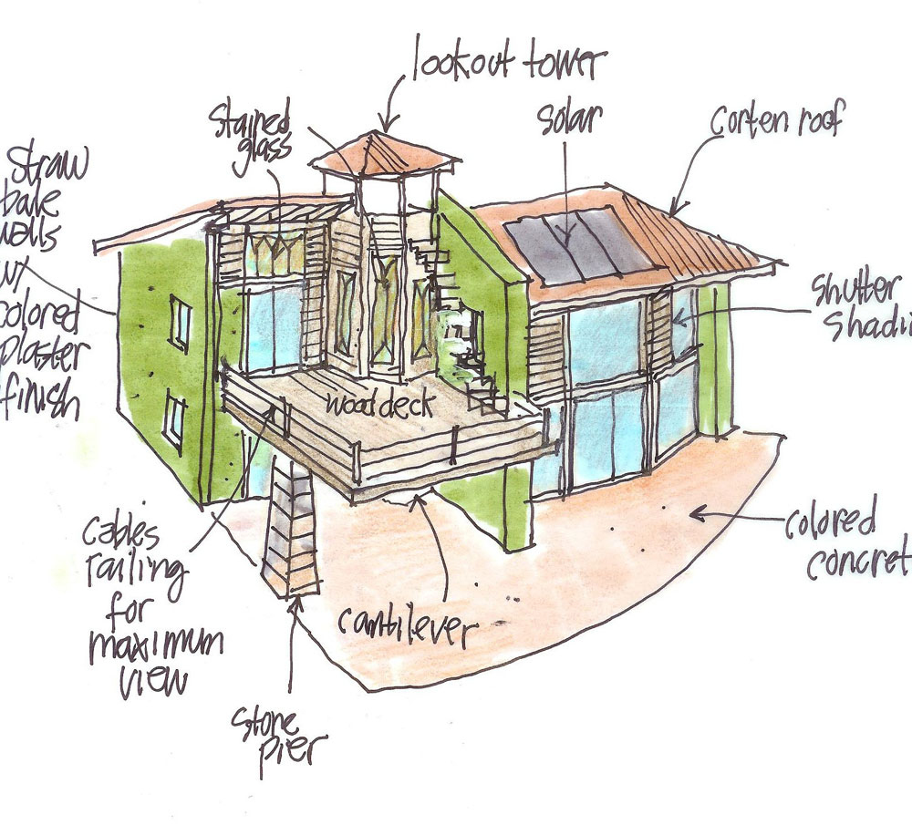 Straw Bale House On Pinterest Straw Bales Passive Solar
