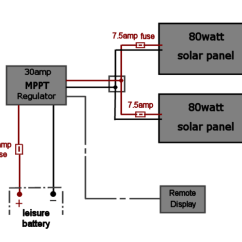 Wiring Diagram Solar Panel Installation Two Gang Switch Rv For Panels Images