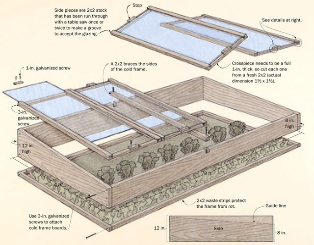 cold frame plans, DIY plans, raised bed with glass