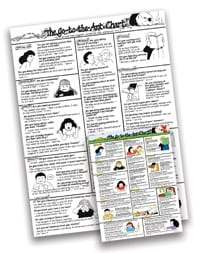 Do You Have A Homemaker in Training?, 'Go to the Ant' chart by Doorposts