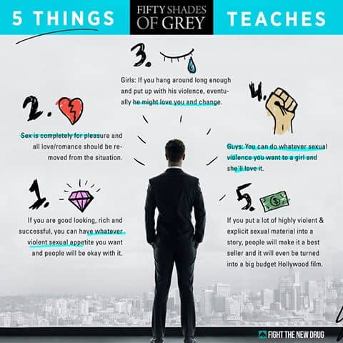 """Why Fifty Shades of Grey Will Kill You, bogus, fake, love story, men, women, encouragement, Christian values, false expectations, sound mind, trap, our children, sons, daughters, bad company, corrupt thinking, false, counterfeit, forged, fraudulent, sham, artificial, imitation, simulated, feigned, deceptive, misleading, movie review, Dominique Strauss-Kahn, Christian Grey, violence, Lies That Women Believe, quote, Matt Walsh blog, Romans 8:13, life, death, the flesh, the Spirit, prayer, discernment, power, God, purity, glamorize, spurious, definitions, dictionary, marriage, relationships, sin, Fandango, """"R"""" rating, consequences, bible verses, entertainment, parenting,"""