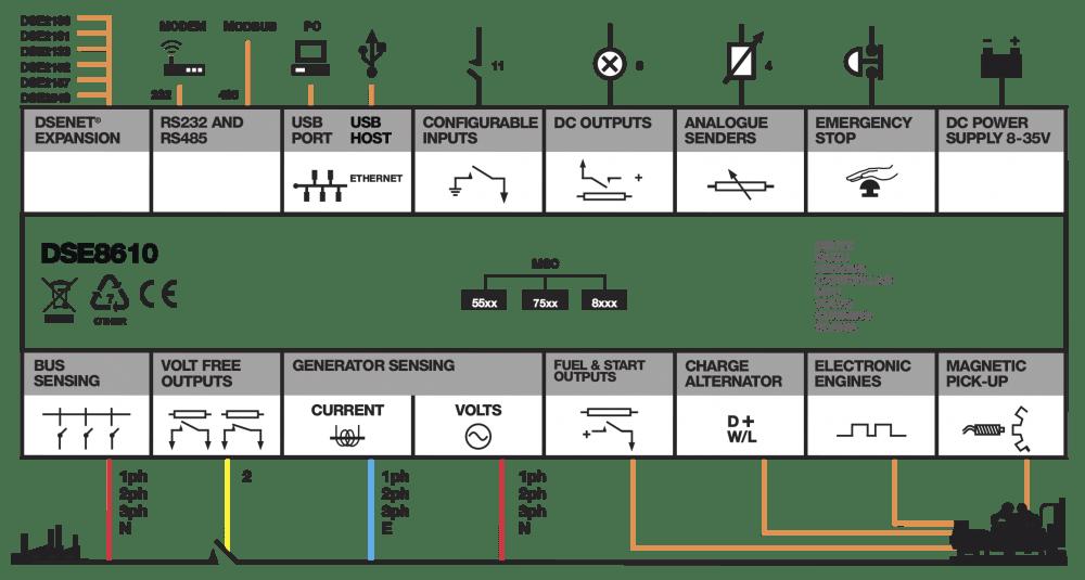 Wiring Diagram Deep Sea 3110