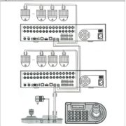 4D 4 Axis RS-485 PTZ Camera Joystick Controller