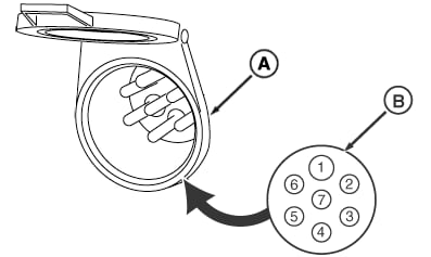 Envoy Airbag Control Module Location. Diagram. Auto Wiring