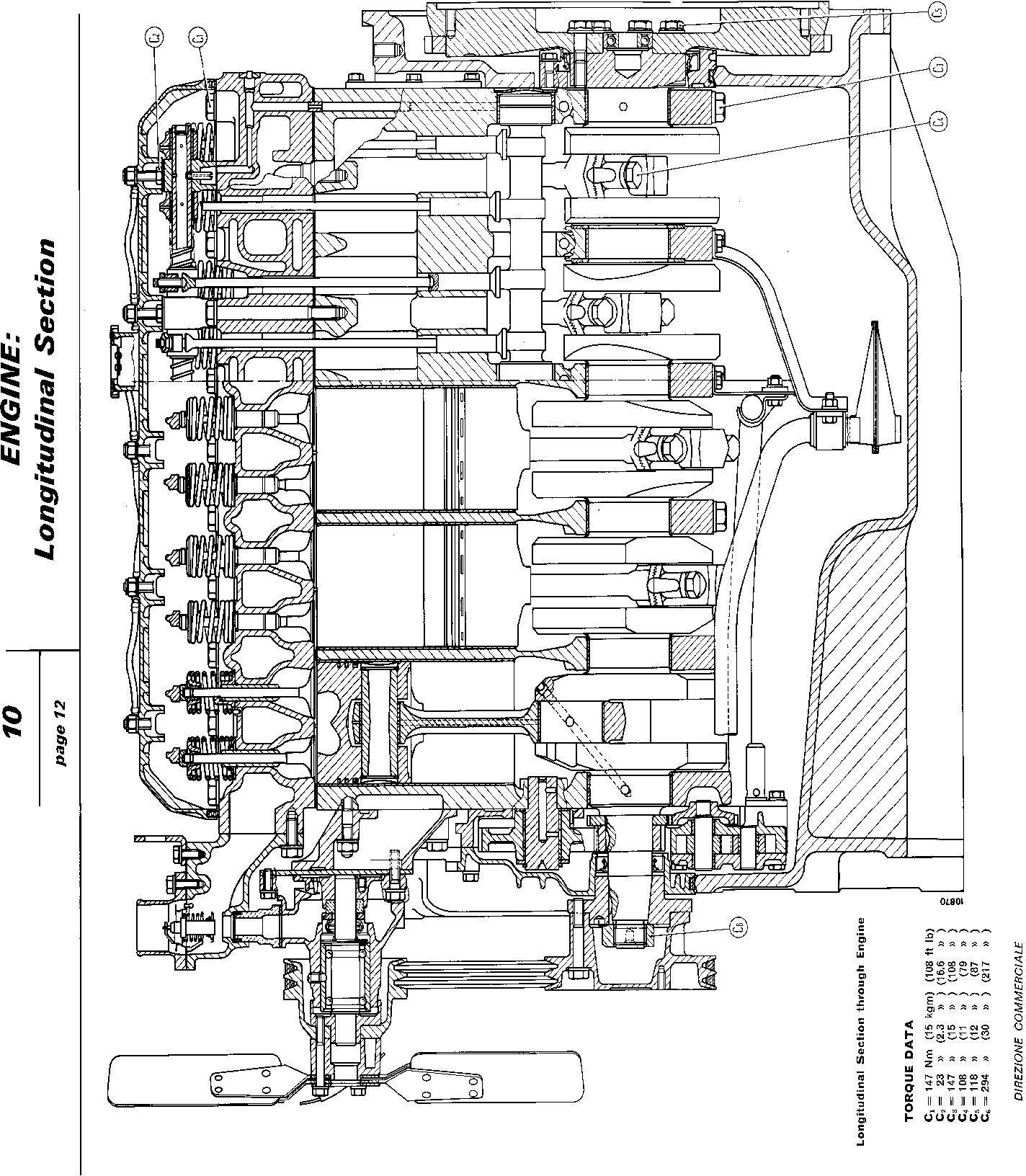 Fiat 780, 780DT, 880, 880DT, 980, 980DT Tractor Service