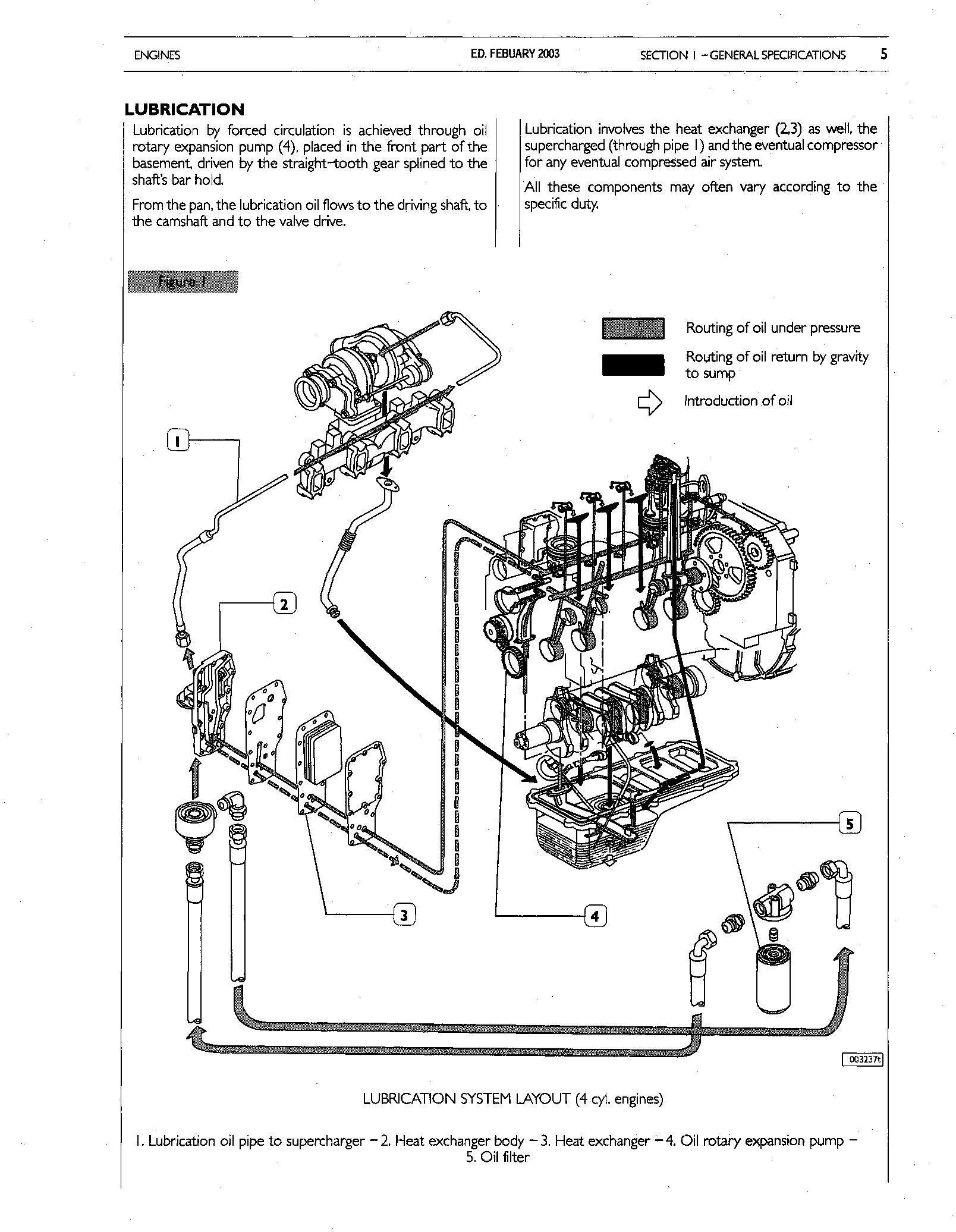 New Holland LW110.B Wheel Loader Service Manual / Deere