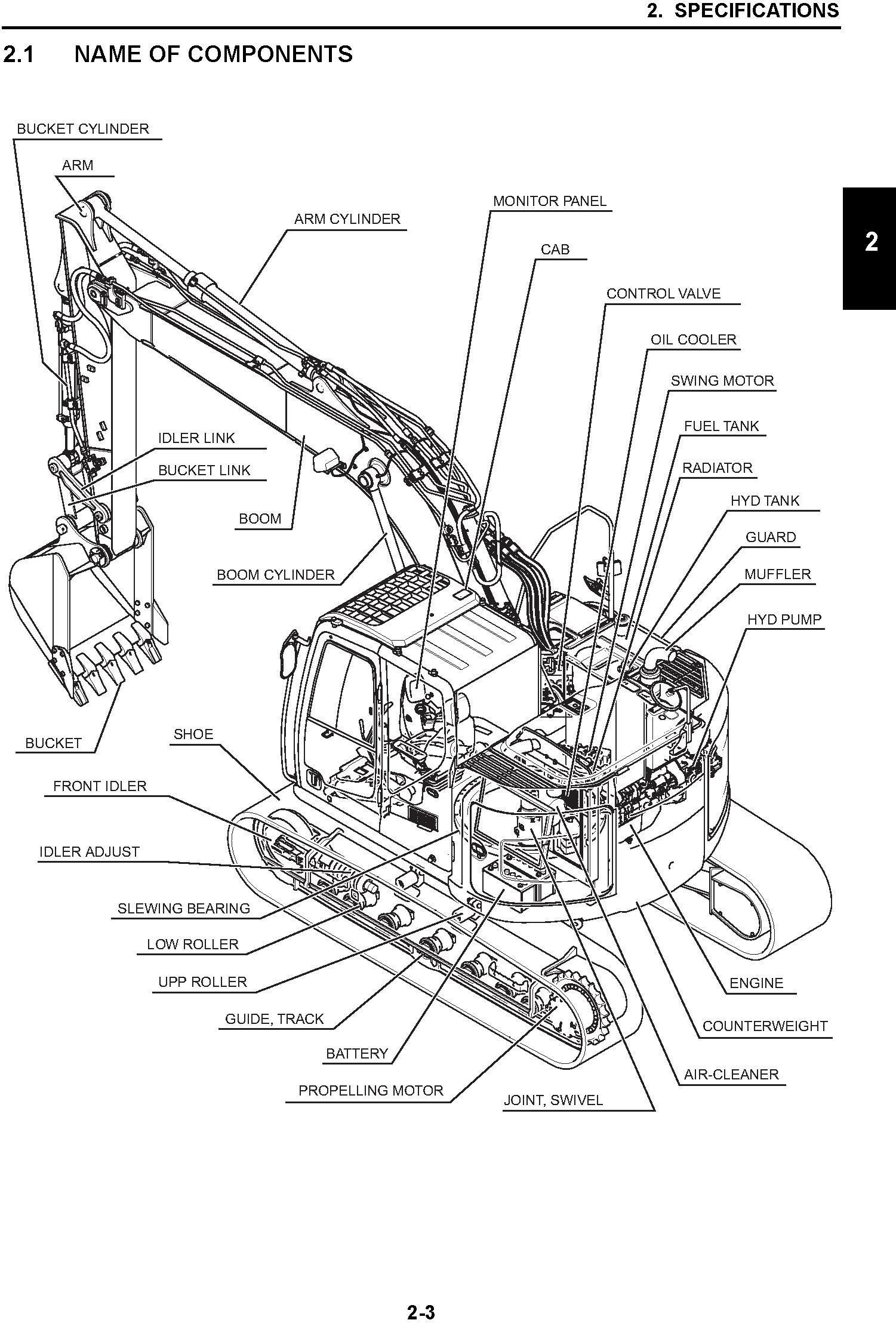 New Holland E135BSR Tier 3 Crawler Excavators Service