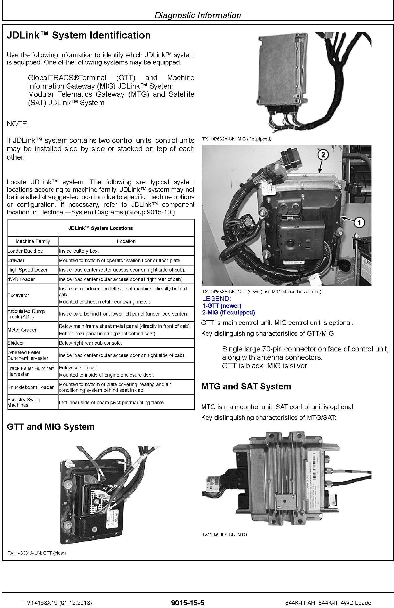 John Deere 844K-III AH, 844K-III (SN. F677782-) 4WD Loader