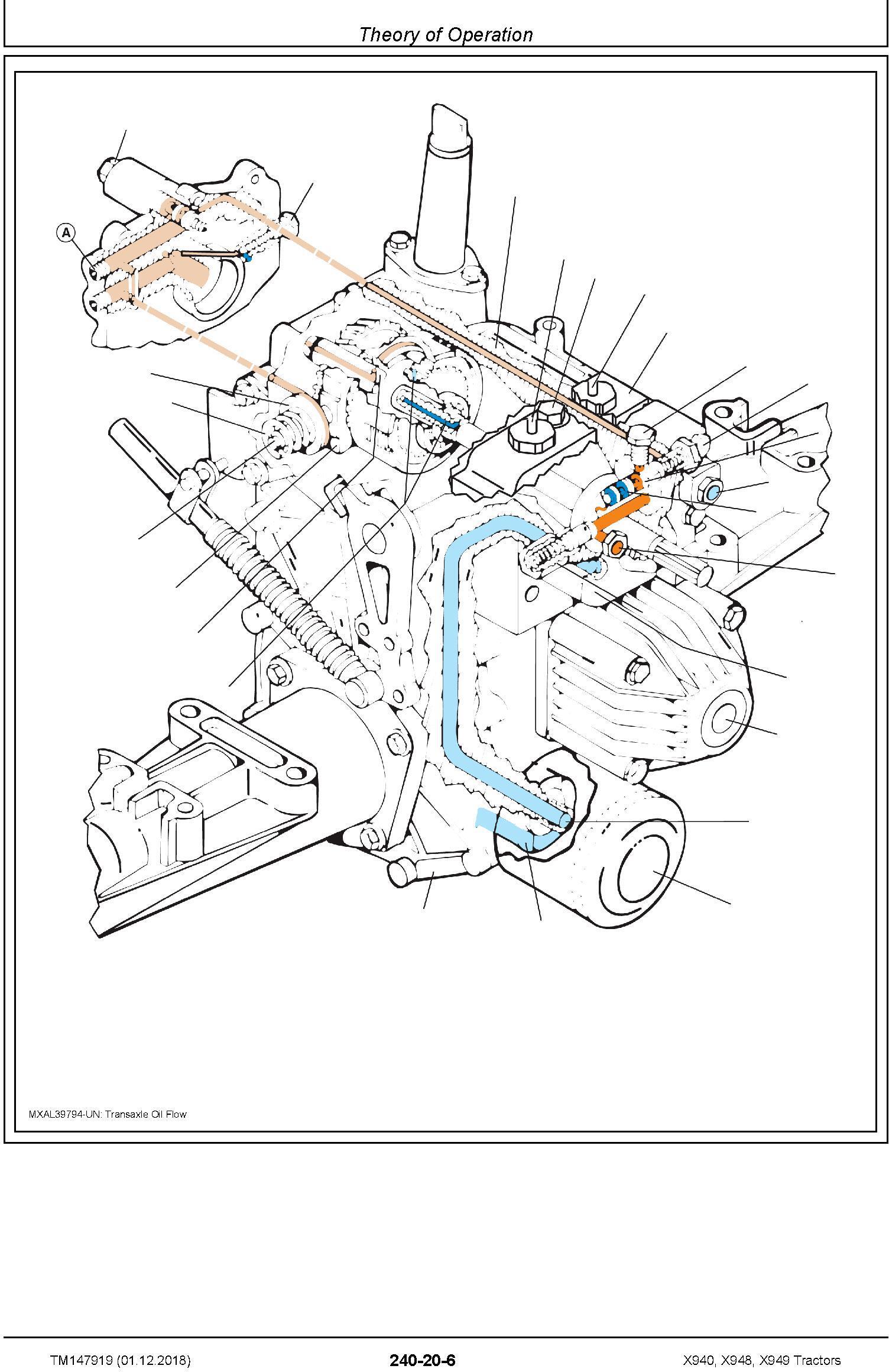 John Deere X940, X948, X949 Compact Utility Tractors (SN