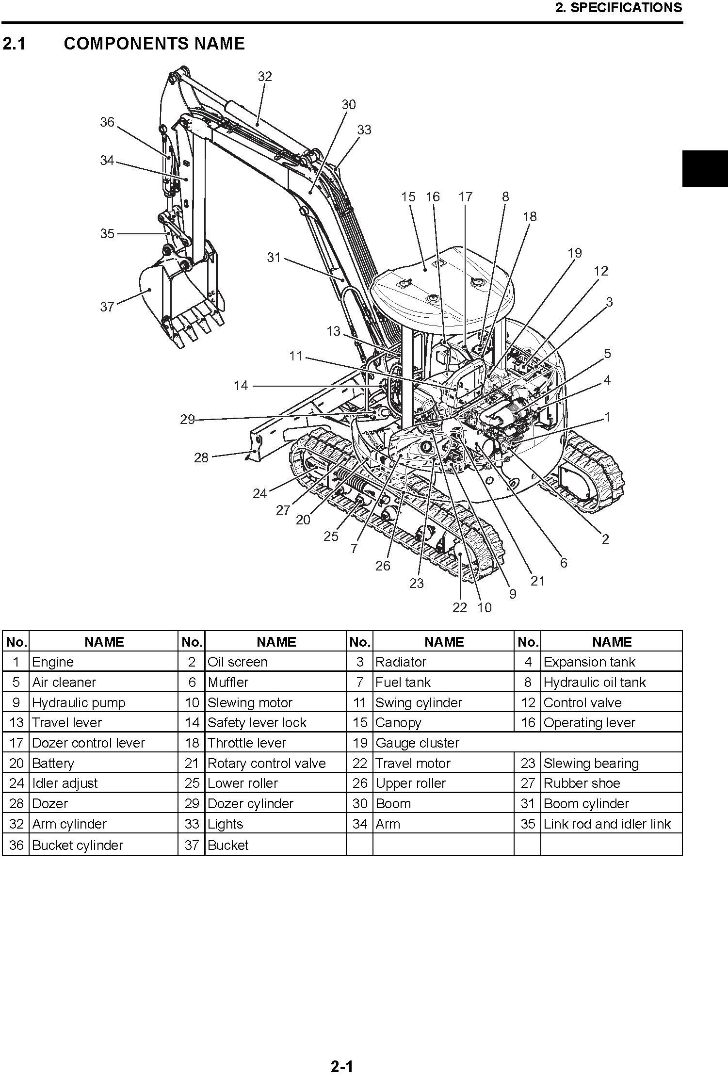 New Holland E45BSR/E50BSR Mini Excavators Service Manual