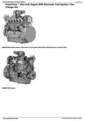 John Deere and Powertech Engines, Diagnostic, Repair