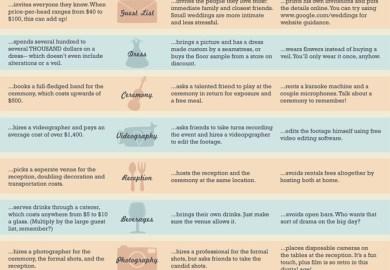 My Wedding Checklist Wedding Flowers Checklist