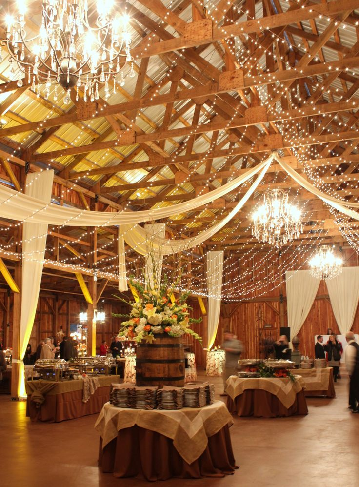 Top Winter Wedding Venues