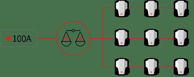 Laddsystem för bostadsrättsföreningar • DEFA
