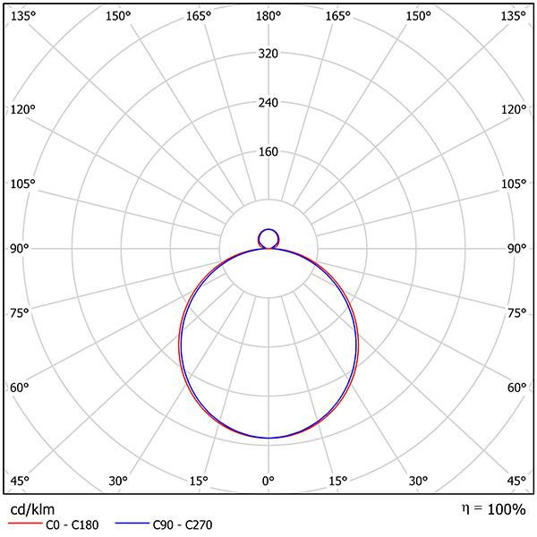 LedgeCircle® D460 • DEFA