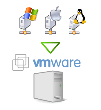 vmware player vmware server virtualization