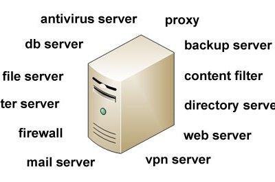 Windows SBS alternative con Linux