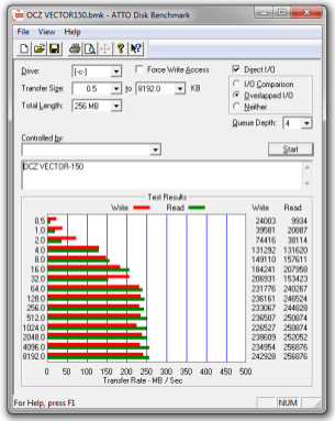performances-ocz-vector150