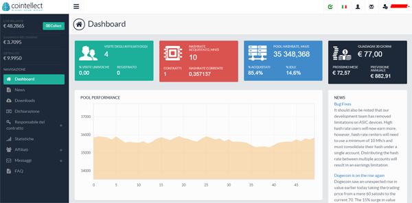cointellect-dashboard