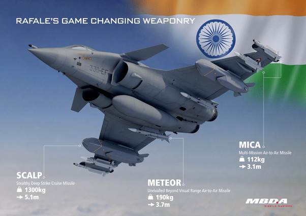 China And India Claim Their Newest Fighter Jets Are Superior To Rivals