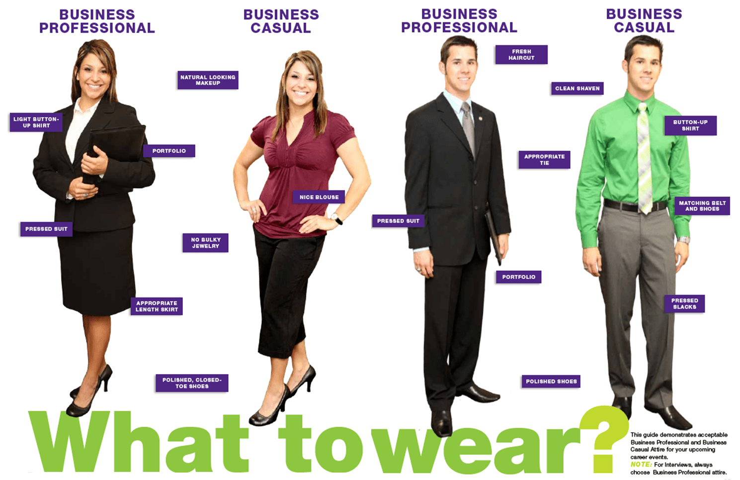 61532abd5c What to wear to Defence testing - Defence Ready