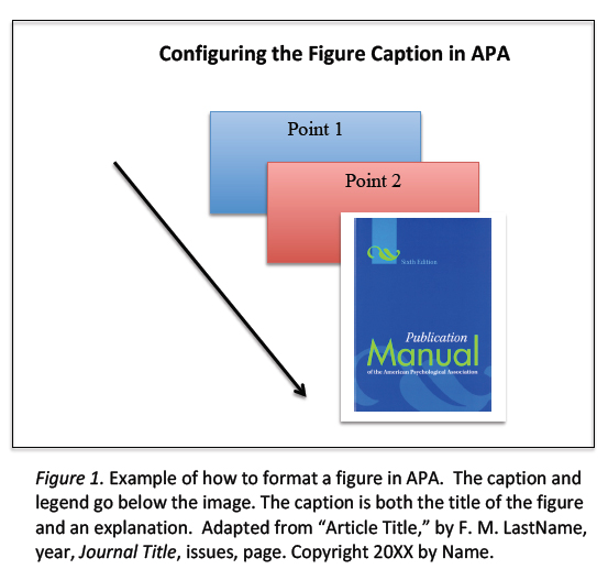 Figures In Apa Format Hizli Rapidlaunch Co