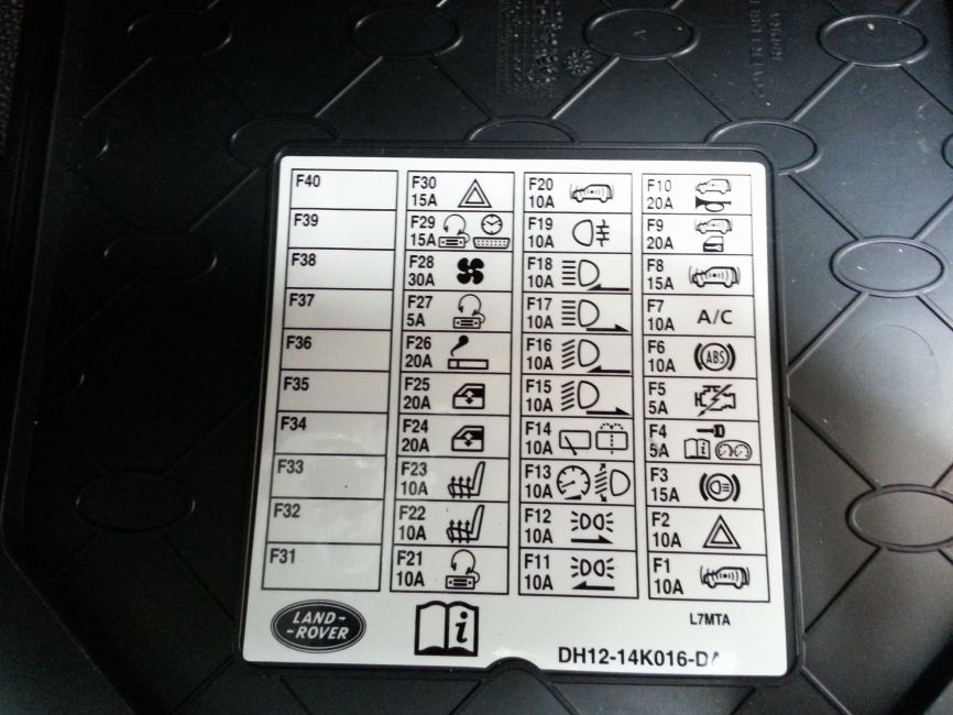land rover defender fuse box layout