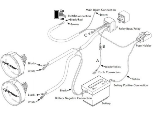 land rover spotlight wiring diagram
